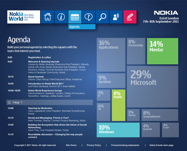 Nokia World Concept - Agenda