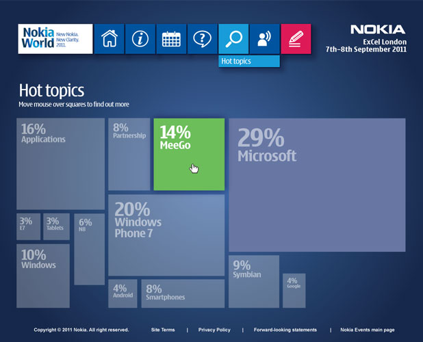Nokia World Concept - Topics