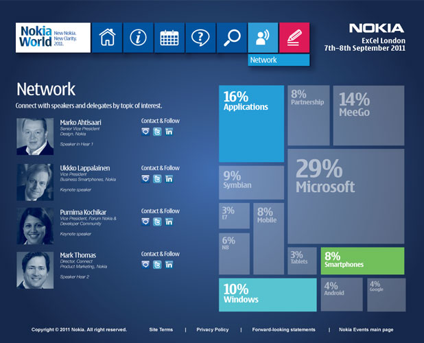 Nokia World Concept - Network